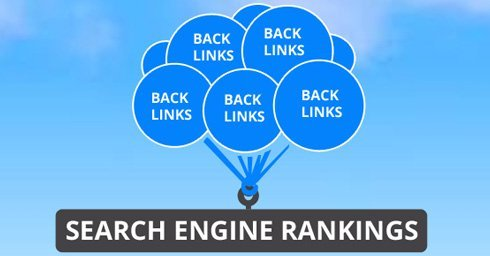 Search-Engine-Rankings-and-BACK-LINKS