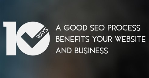 10 ways a good SEO process benefits your website and business