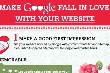 make google fall in love with your website dharne and co