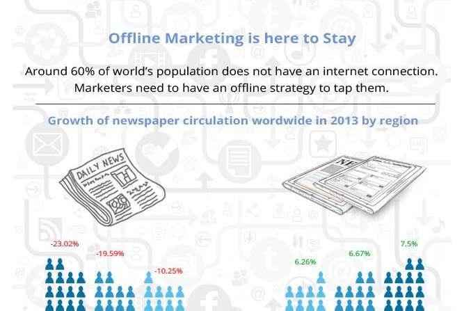 growth of newspaper circulation