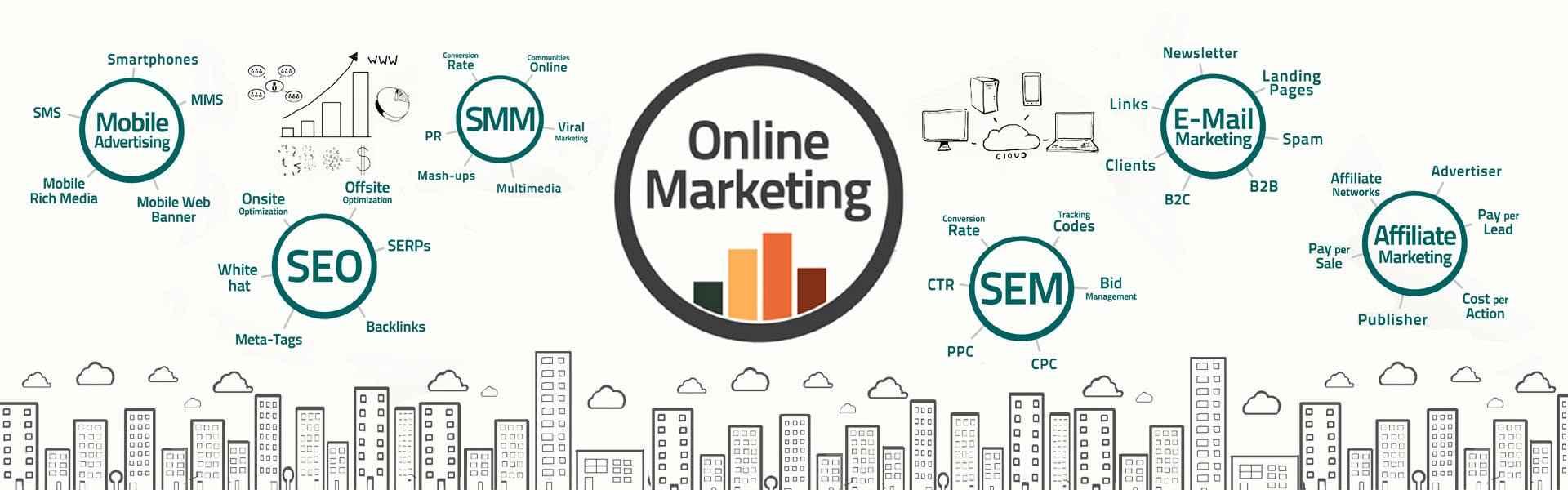 online Internet Digital Marketing